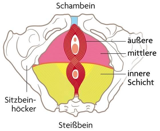 abakterielle prostatitis kälte